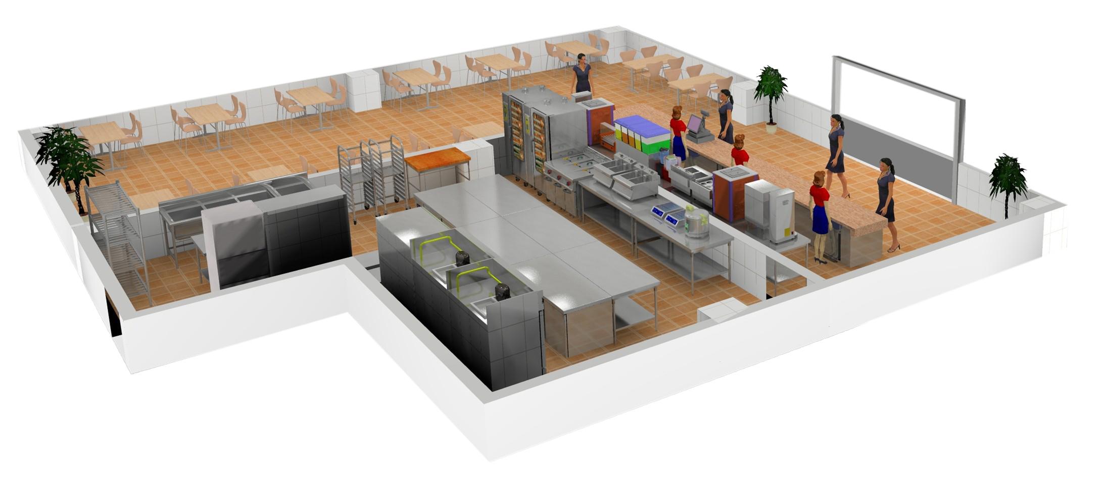 商用厨房设备行业九大发展趋势