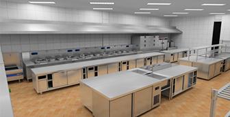 学校里的食堂厨房设计该如何布局?